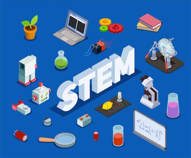 Composición isométrica de educación stem con texto engorroso y elementos aislados relacionados con la ciencia, la tecnología, la ingeniería, las matemáticas