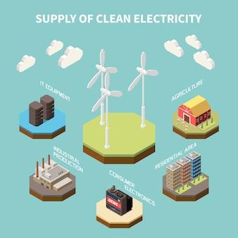 Composición isométrica de la electricidad con vista de diferentes suministros y áreas de operaciones de la energía limpia.