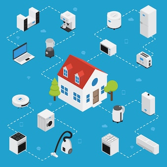 Composición isométrica de electrodomésticos, conexión eléctrica en la casa a través de redes inalámbricas