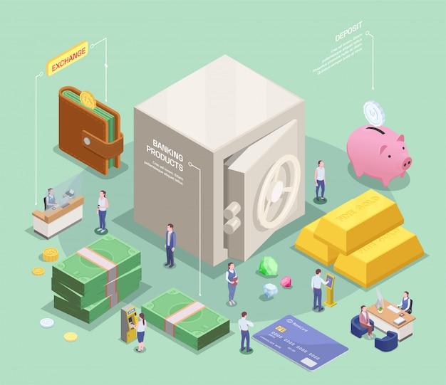 Composición isométrica financiera bancaria con subtítulos de texto infográfico e imágenes de efectivo y caja de depósito ilustración vectorial