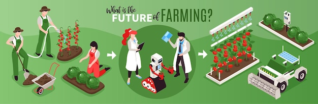 Composición isométrica de la granja inteligente e ilustración de personajes humanos