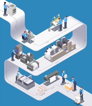Composición isométrica de la imprenta con personal de oficina que trabaja con impresión digital rotativa y ancha