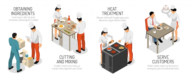 Composición isométrica de infografía horizontal de cocina profesional con corte mezclando ingredientes cocinar freír hornear servir a los clientes ilustración vectorial