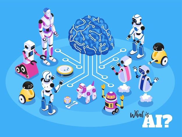 Composición isométrica de inteligencia artificial con modelo de cerebro rodeado de ayudantes robóticos y mascotas
