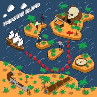 Composición isométrica de la isla del tesoro