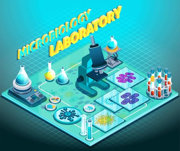 Composición isométrica de laboratorio de microbiología