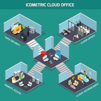 Composición isométrica de la oficina en la nube
