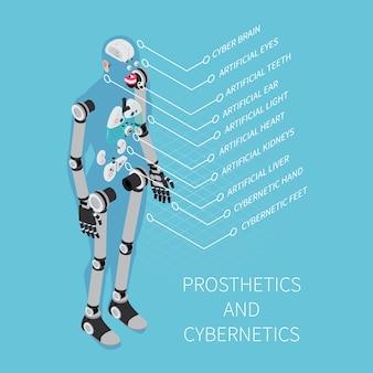 Composición isométrica de prótesis y cibernética