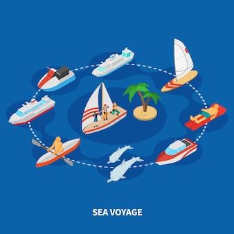 Composición isométrica del viaje por mar