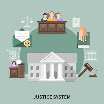 Composición de la ley con un conjunto de imágenes planas relacionadas con el sistema de justicia, los participantes de la audiencia del tribunal, personajes e iconos humanos