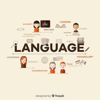 Composición de palabras en distintos idiomas