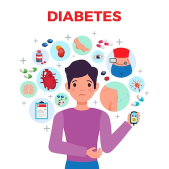 Composición plana de la diabetes médica con síntomas del paciente complicaciones medidores de azúcar en la sangre tratamientos y medicamentos