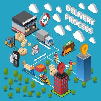 Composición del proceso de entrega con el transporte logístico del almacén de compras en línea y el servicio de mensajería que entrega los iconos isométricos de pedidos