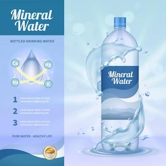 Composición publicitaria de agua potable con símbolos de agua mineral