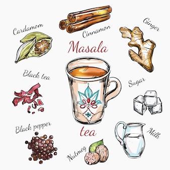 Composición de recetas de especias indias