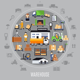 Composición redonda de almacén con edificio de almacenamiento, personal, estantes con mercancías, transporte, proceso de inventario