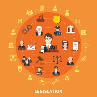Composición redonda de ley