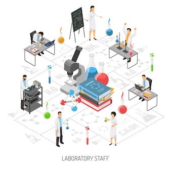 Composición redonda de trabajo en equipo de ciencias