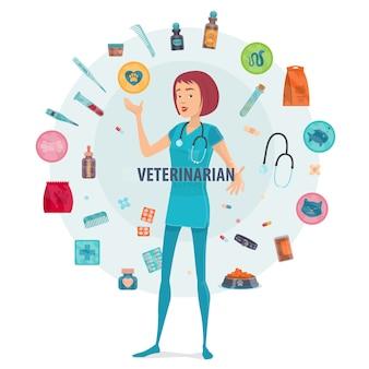 Composición redonda veterinaria