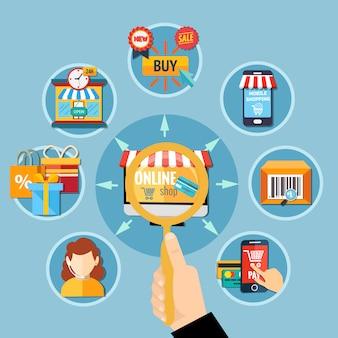 Composición de ronda de comercio electrónico