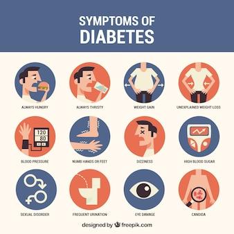 Composición de síntomas de diabetes con diseño plano