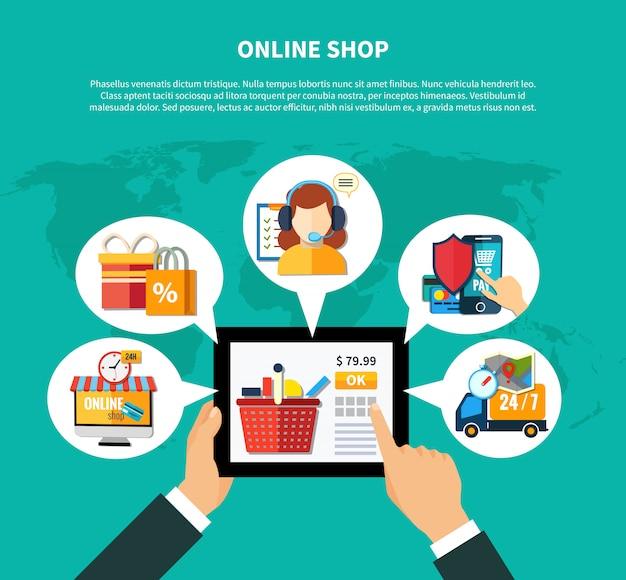 Composición de la tienda en línea