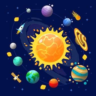 Composición del universo espacial