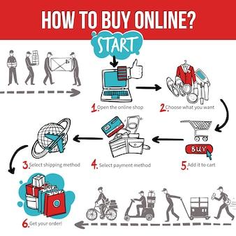Compras en línea y comprar infografía