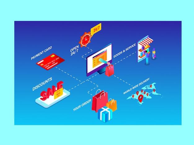 Compras en línea desde computadora y teléfono inteligente isométrico