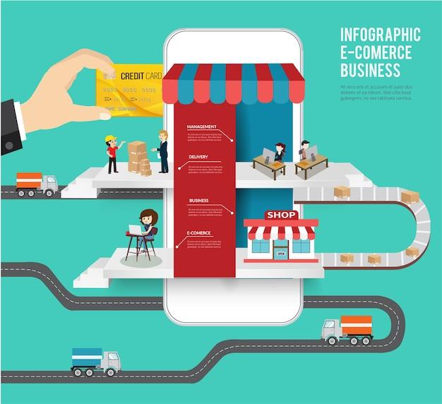 Compras en línea e-commerce concept. ilustración de vector de mercado