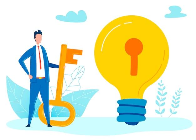 Comprender la ilustración del concepto de pensamiento creativo