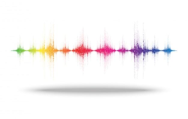 Comunicación de formatos de audio.