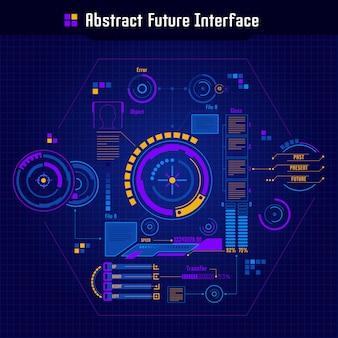 Concepto abstracto de interfaz futura