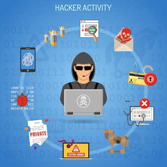 Concepto de actividad de cyber crime y hacker con iconos de estilo plano como hacker, virus, bug, error, spam e ingeniería social.