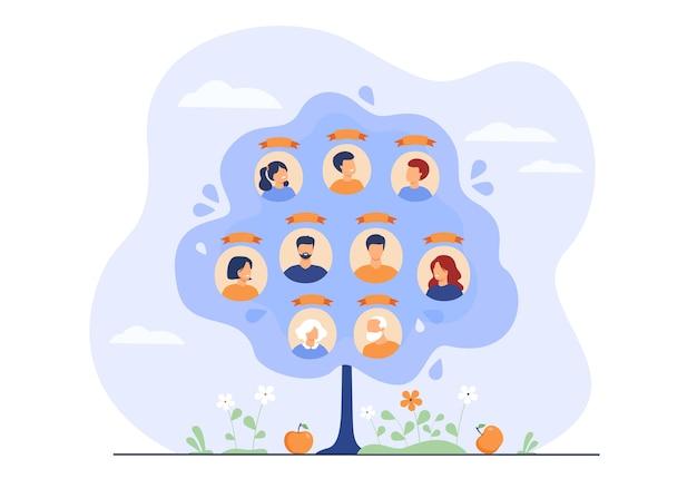 Concepto de árbol genealógico. esquema de ascendencia con tres generaciones, datos de conexión de familiares.