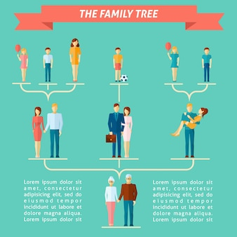 Concepto de árbol genealógico