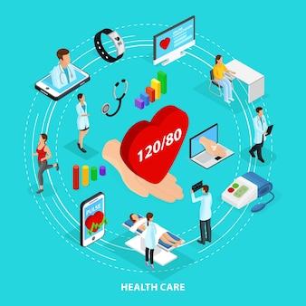 Concepto de atención médica digital isométrica