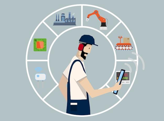 Concepto de automatización de fábrica de la industria 4.0