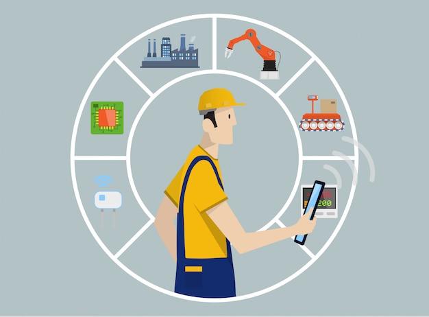 Concepto de automatización de fábrica de industry 4.0: cadena de producción controlada por un trabajador calificado con tablet pc.