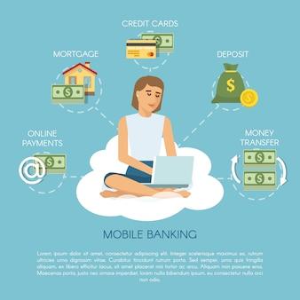 Concepto de banca móvil plana
