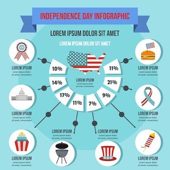 Concepto de banner infografía día de la independencia. ilustración plana del concepto de cartel infografía vector día de la independencia para web