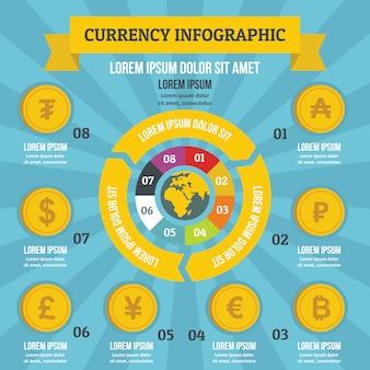 Concepto de banner infografía moneda. ilustración plana de moneda infografía vector cartel concepto para web