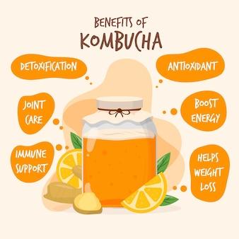Concepto de beneficios del té de kombucha