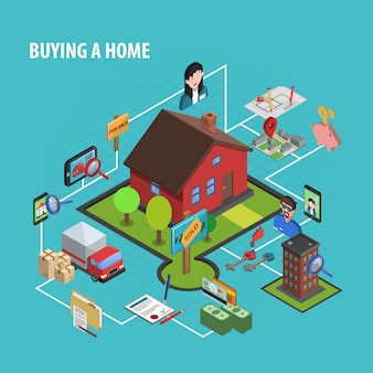 Concepto de bienes raíces
