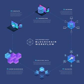 Concepto de blockchain y criptomoneda.