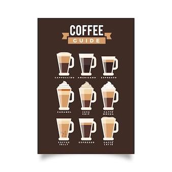 Concepto de cartel de guía de café
