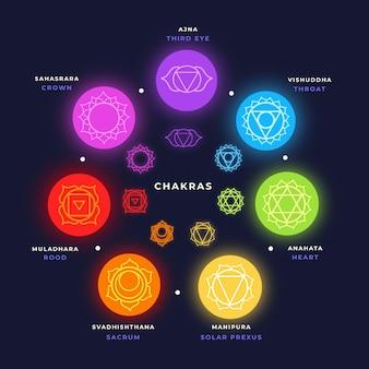 Concepto de chakras coloridos
