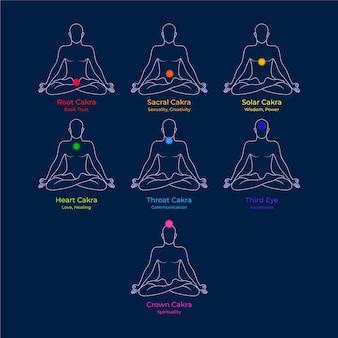 Concepto de chakras corporales