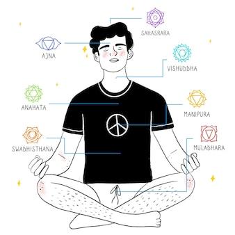 Concepto de chakras con hombre relajado