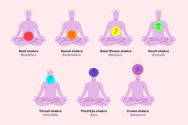Concepto de chakras con ilustración de cuerpos
